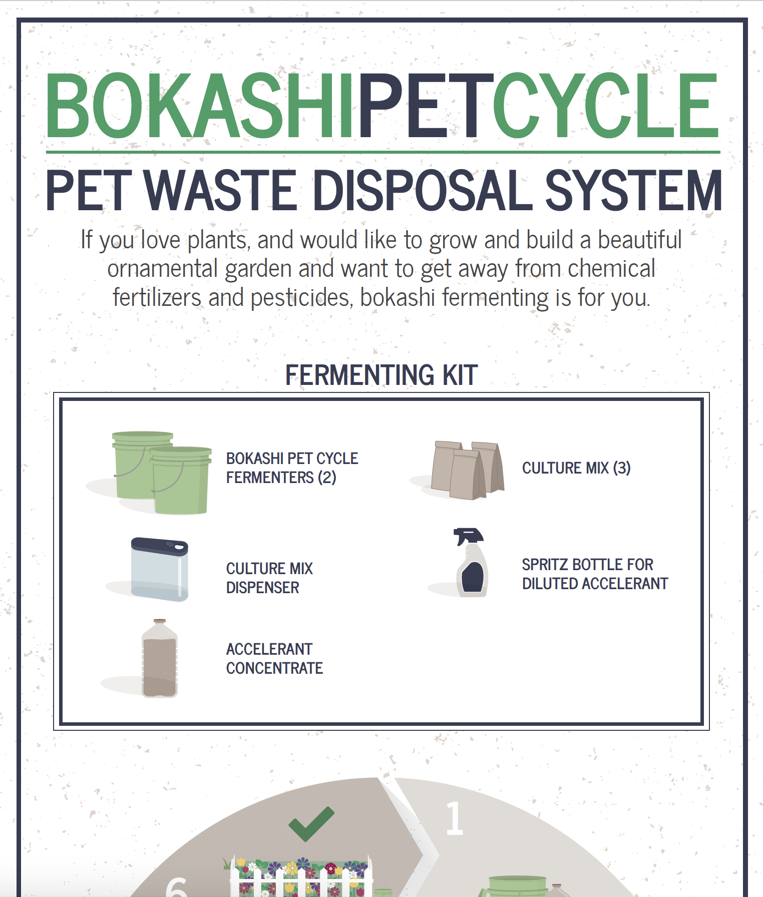 Bokashi Cycle Pet Instructions
